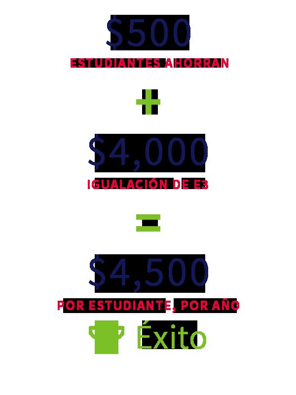 E3 Spanish Info